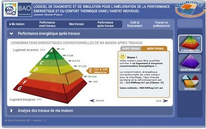 diagnostic performance energetique DPE