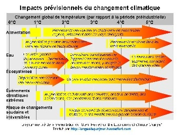 medium_Impacts_changement_climatique.jpg